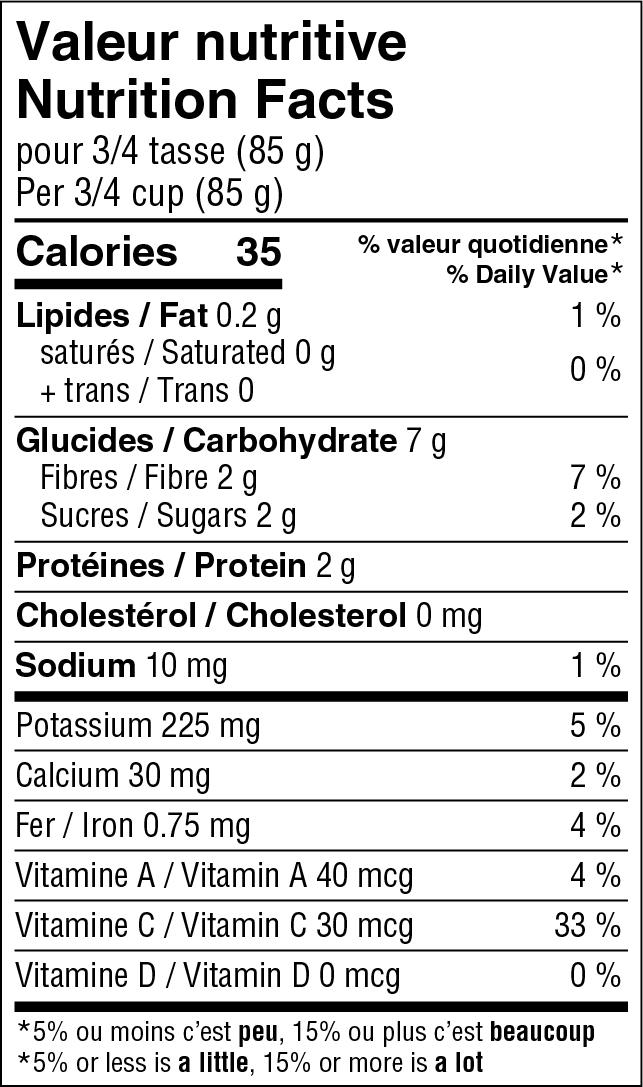 Nutritonal sheet for product