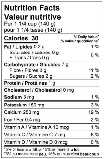 Nutritonal sheet for product