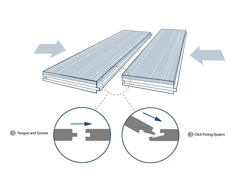 Engineered wood flooring advice